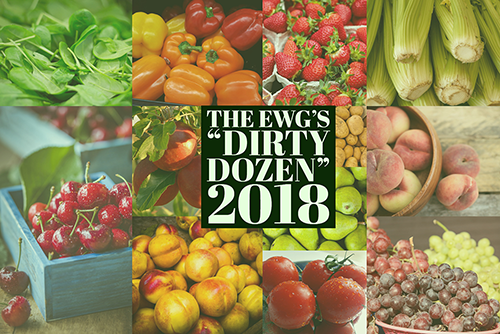 The EWG's 2018 Dirty Dozen list